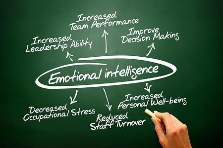 Emotional-IQ