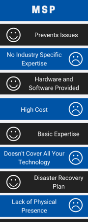 MSP Pros_Cons (1)
