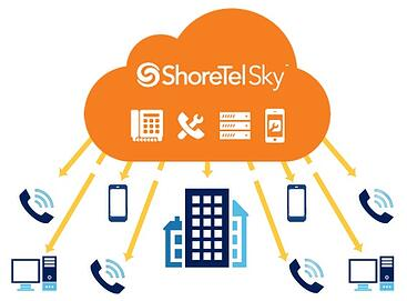 Shoretel-Cloud-Phones_