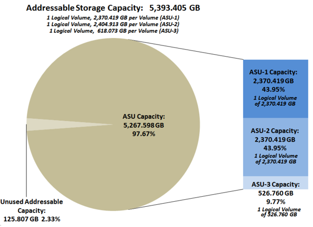 addressable-storage-capacity.png