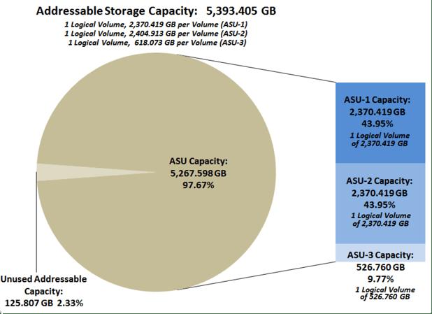 addressable-storage-capacity.png