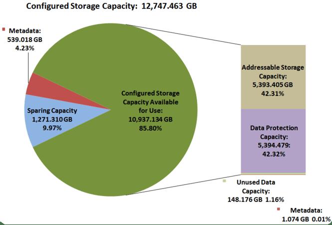 configured-storage-capacity.png