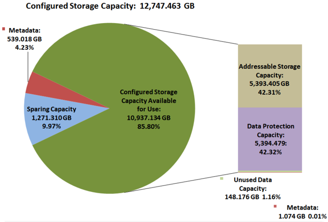 configured-storage-capacity.png